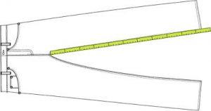 Inseam-len_measurement_rota